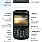 Trucos para BlackBerry Curve 8520