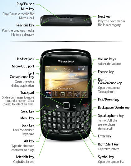 blackberry-cuerve-8520-overview