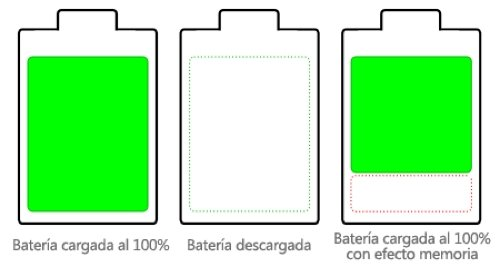 efecto-memoria-bateria