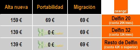 htc-chachacha-con-tecla-facebook-desde-0-euros-con-orange