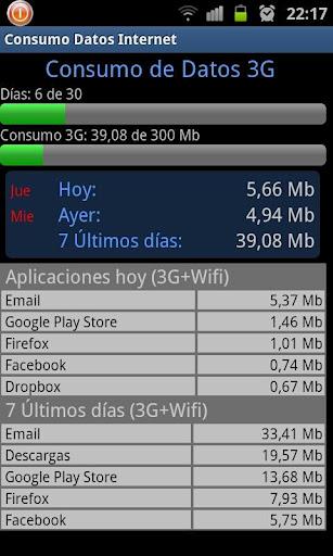 App Control Consumo Datos 3G