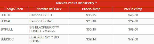claro-_-argentina-packs-blackberry