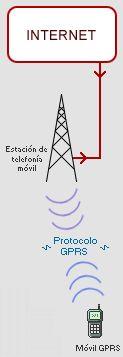 esquema_pocketstation-2.jpg