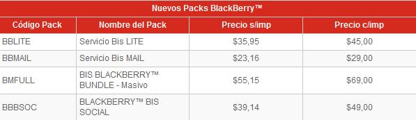 claro-_-argentina-packs-blackberry